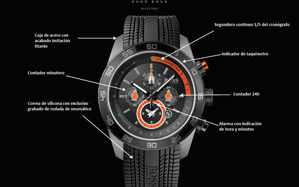Boss Racing Watch, un reloj de Formula 1